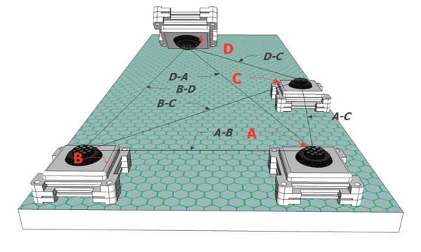 RFID Ultrasonic Positioning System